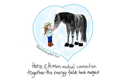 Energy Awareness and Personal Space